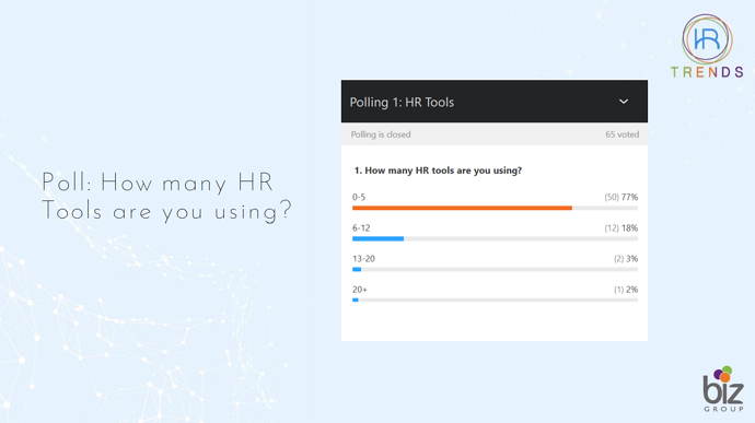 HR Trends Poll 1