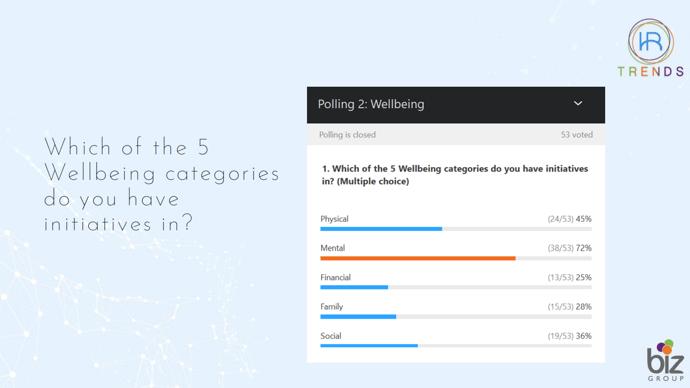 HR Trends Poll 2